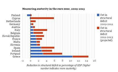austerity-in-euro-zone.jpg
