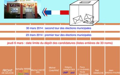 candidats mairie-copie-1