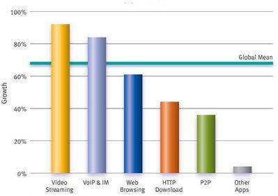 graph_Video_Mobinautes.jpg