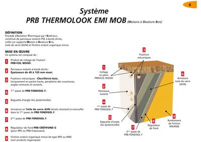 thermolook