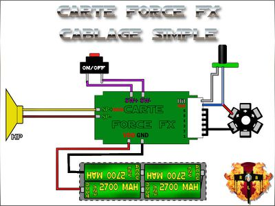 cablage Force FX 01 simple