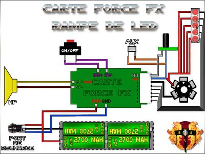 cablage Force FX 04 rampe de LED
