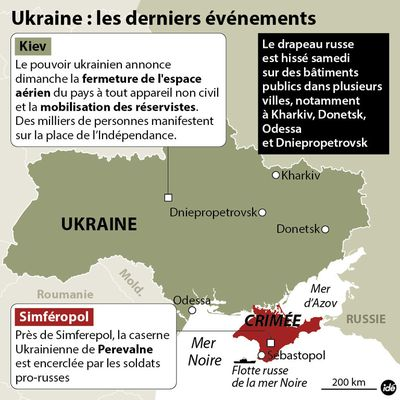 Situation-Ukraine-02-03-14.jpg