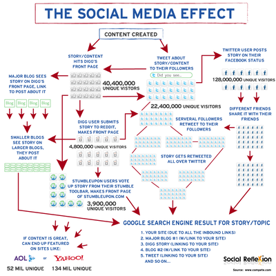 media-sociaux.png