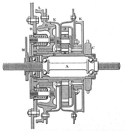 1905 Moyeu Rivierre182