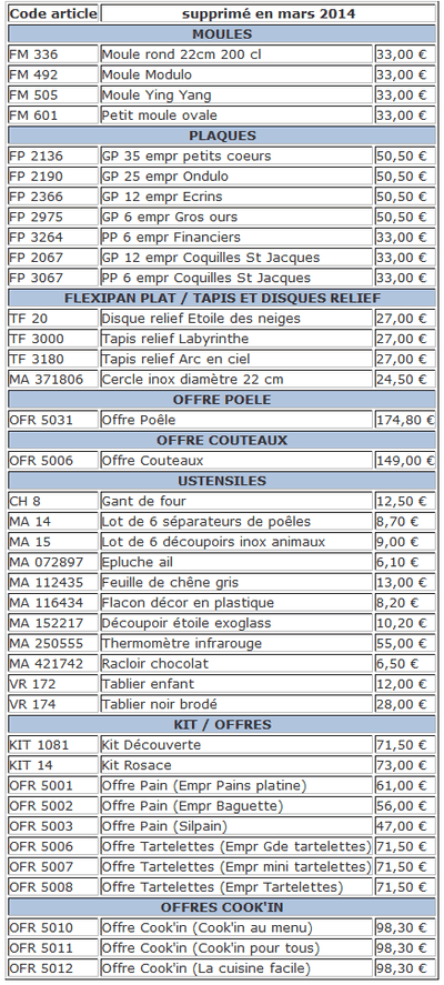 Produits-retiree-catalogue-sept-2013.PNG