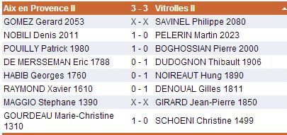 n3-err-chess-vitrolles-aix.JPG