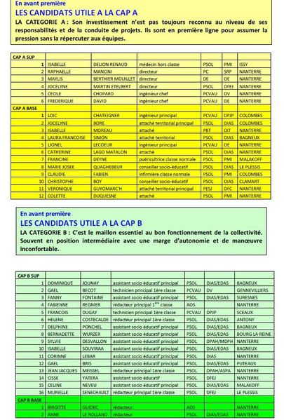 candidats-CAP-A-B.JPG