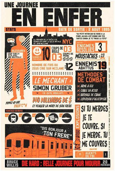 die-hard-infographie-1.jpg