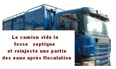 fosse septique ecologie sceptique un camion vidangeur. Black Bedroom Furniture Sets. Home Design Ideas
