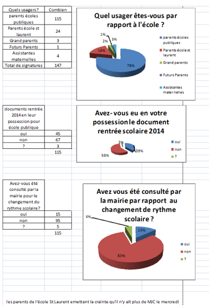 rythme-scolaire-petition.png