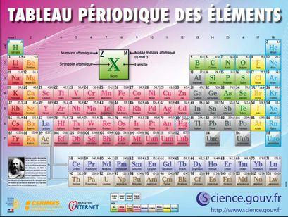 6-mars-1869-presentation-tableau-periodique-elements-Me.jpg