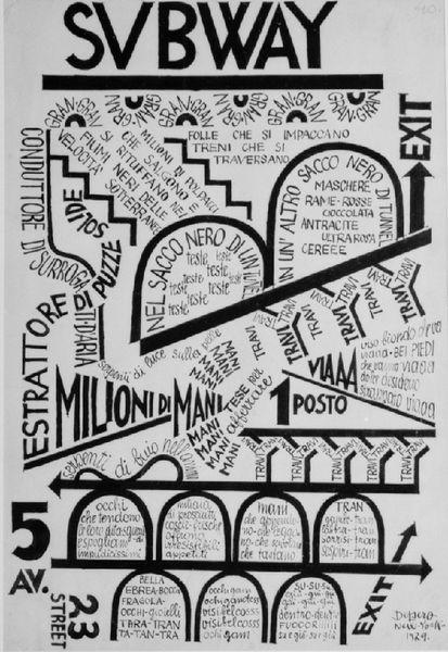 Fortunato Depero - Subway. Pagina parolibera, 1929,