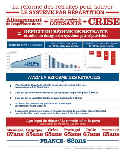 la-reforme-des-retraites