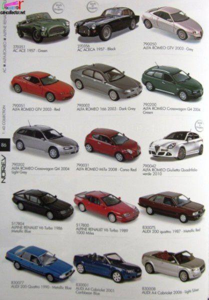 catalogue-norev-collection-2011 (85)