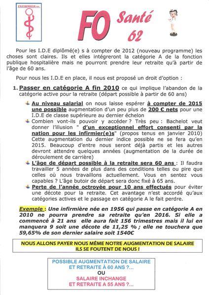 Le Droit d'Option des Infirmieres 1