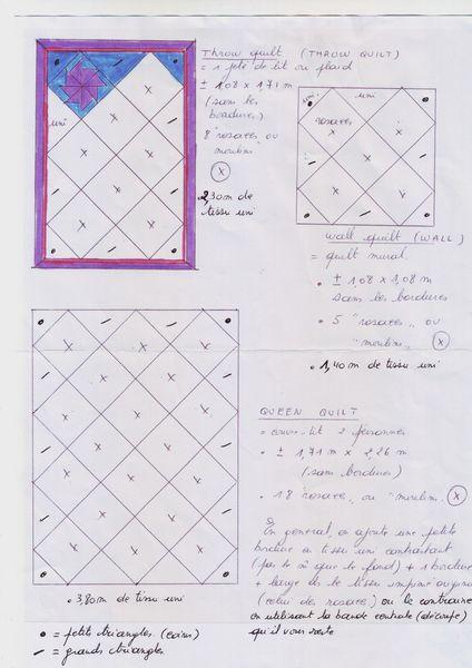 un kaleidoscope & tuto patch
