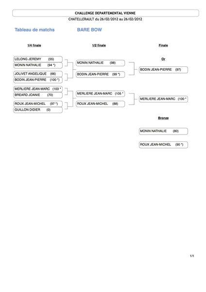 Match BB 26-02-12