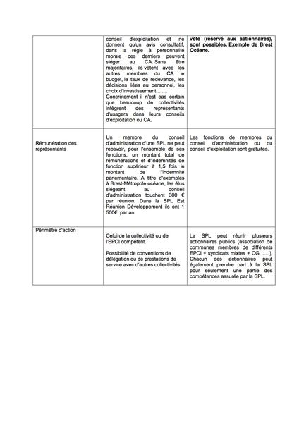 Memo-Regie-et-SPL-differences-2.jpg