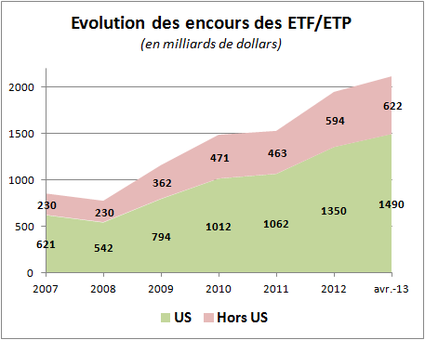 ETF-encours.png