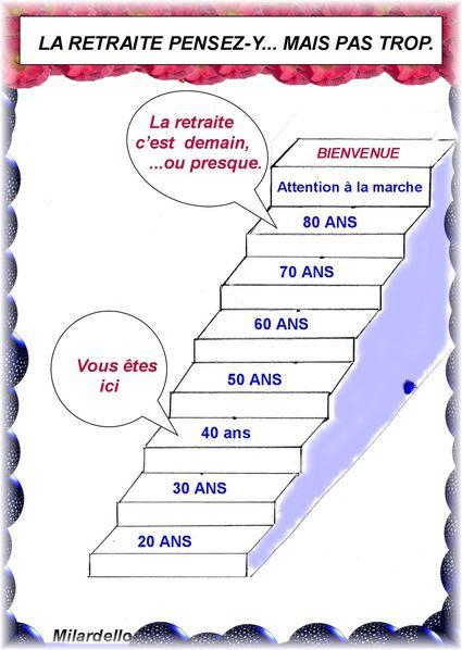l' AGE DE LA RETRAITE hUMOUR