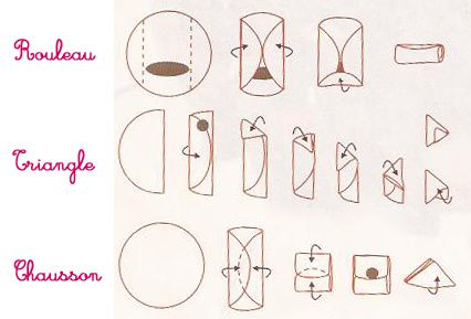 cuisine dessin pliage feuilles brick ou p te filo fashion maman. Black Bedroom Furniture Sets. Home Design Ideas