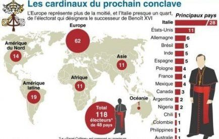 cardinaux_carte_mondiale.jpg