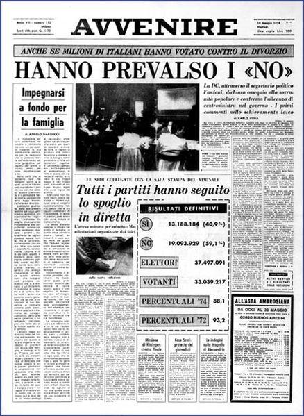 referendum1974