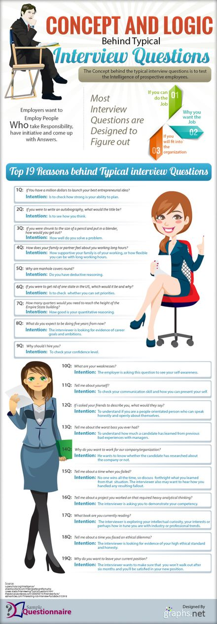 interview questions infographic