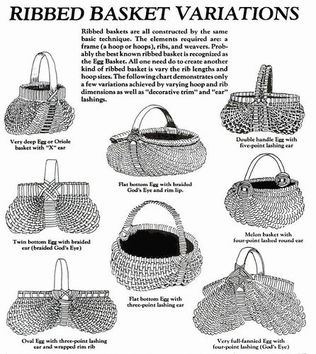 ribbed baskets2