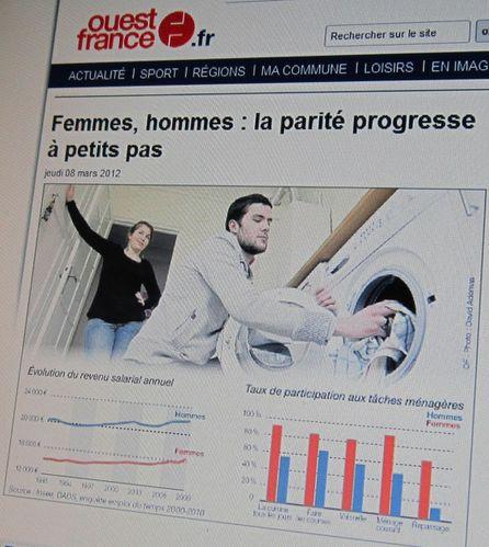 022-Ouest-France Parité H-F 8 mars