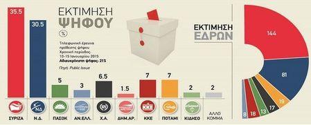 grece-sondage.jpg