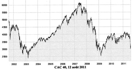 CAC-40_12aout-2011.jpg