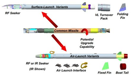 Common-Anti-Air-Modular-Missile-CAMM