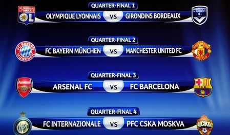 Tirage au sort ligue des champions europa league - Tirage coupe d europe des clubs champions ...