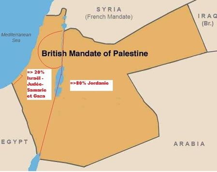 Palestine britannique