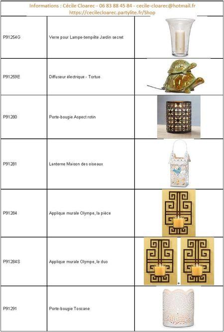 HP2013-non reconduits Page 09