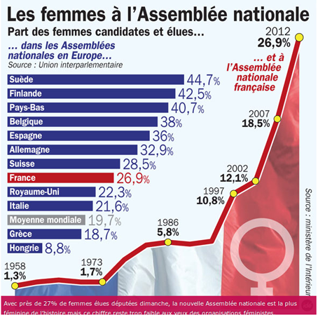 assemblee-nationale-2012.png