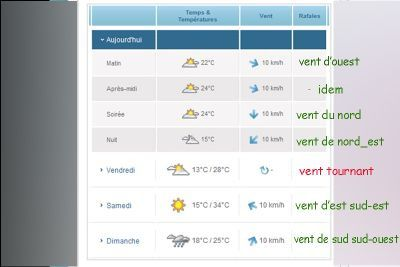 Meteo copie