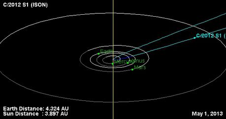 ison comet-orbit-diagram-2013-05-01-3quarts