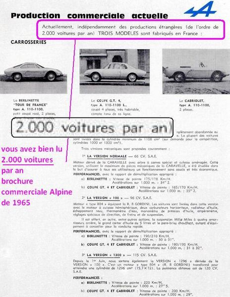 Alpine A110 brochure 1965
