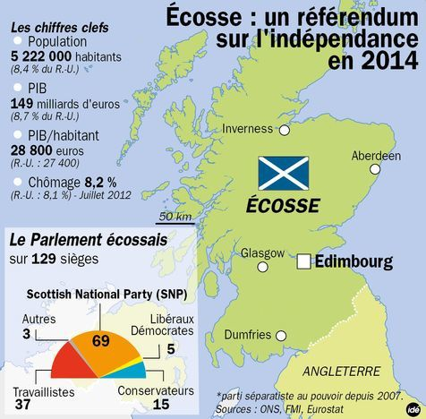 Ecosse-referendum-sept-2014-BlogOuvert.jpg