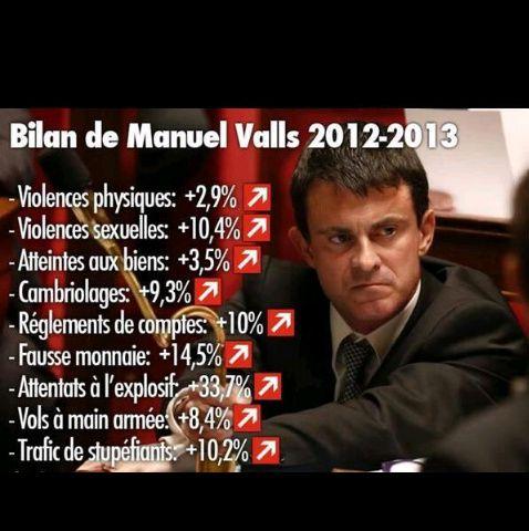 Valls-bilan.jpg