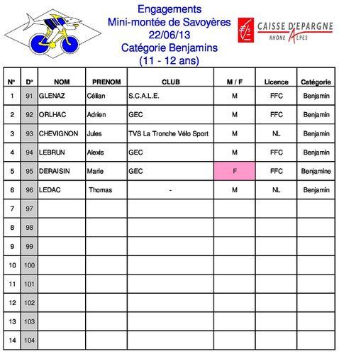 Engagement Savoyères Mini-montée 2013 (1)