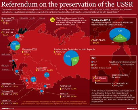 01-ria-novosti-infographic-referendum-on-the-preservation-o.jpg