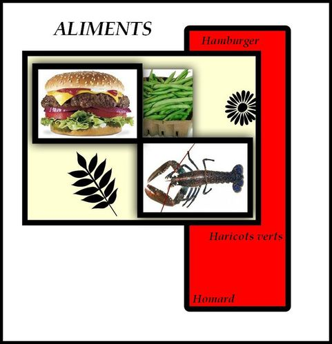 Aliments 1