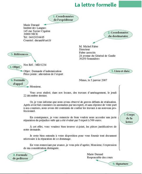 letter of application  mod u00e8le de lettre officielle en francais