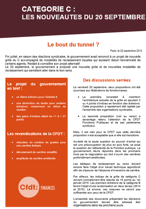 2013-09-20-Categorie-C-01-copie-1.PNG