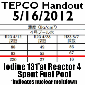 Tepco-Data-Shows-Nuclear-Meltdown-In-Fukushima-Reactor-4-Sp.png