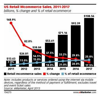 M-commerce-2017.JPG